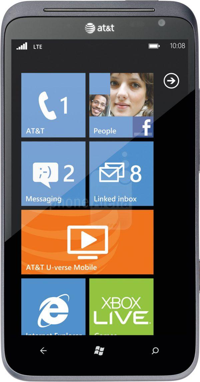 unlock-HTC-Titan-II
